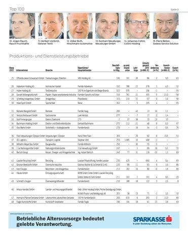 2014_03_13_TOP_100 by Russmedia Digital GmbH - issuu