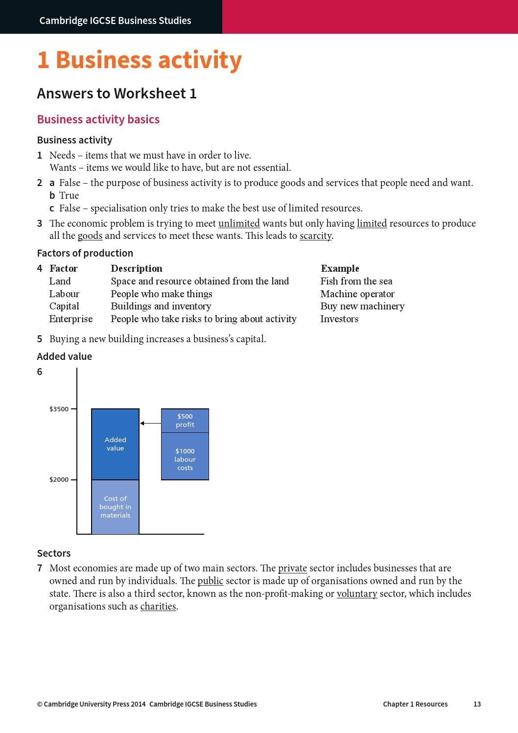 worksheet Scarcity And The Factors Of Production Worksheet Answers cambridge igcse business studies teachers resource by university press education issuu