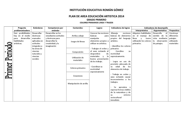 Plan de area educacion artistica (primaria y secundaria) by lina - issuu