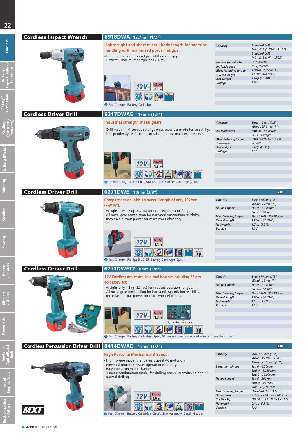 General Catalogue 2014 by Al Jarnas General Trading - issuu