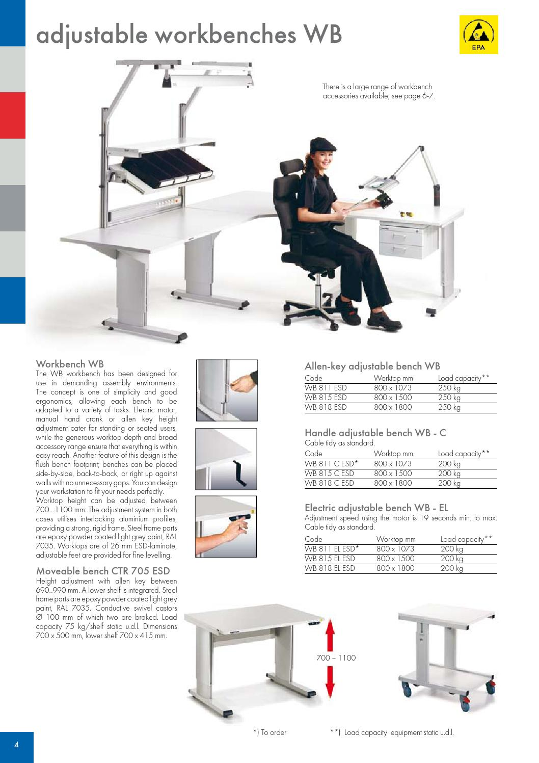 Esd products treston oy by isold - issuu