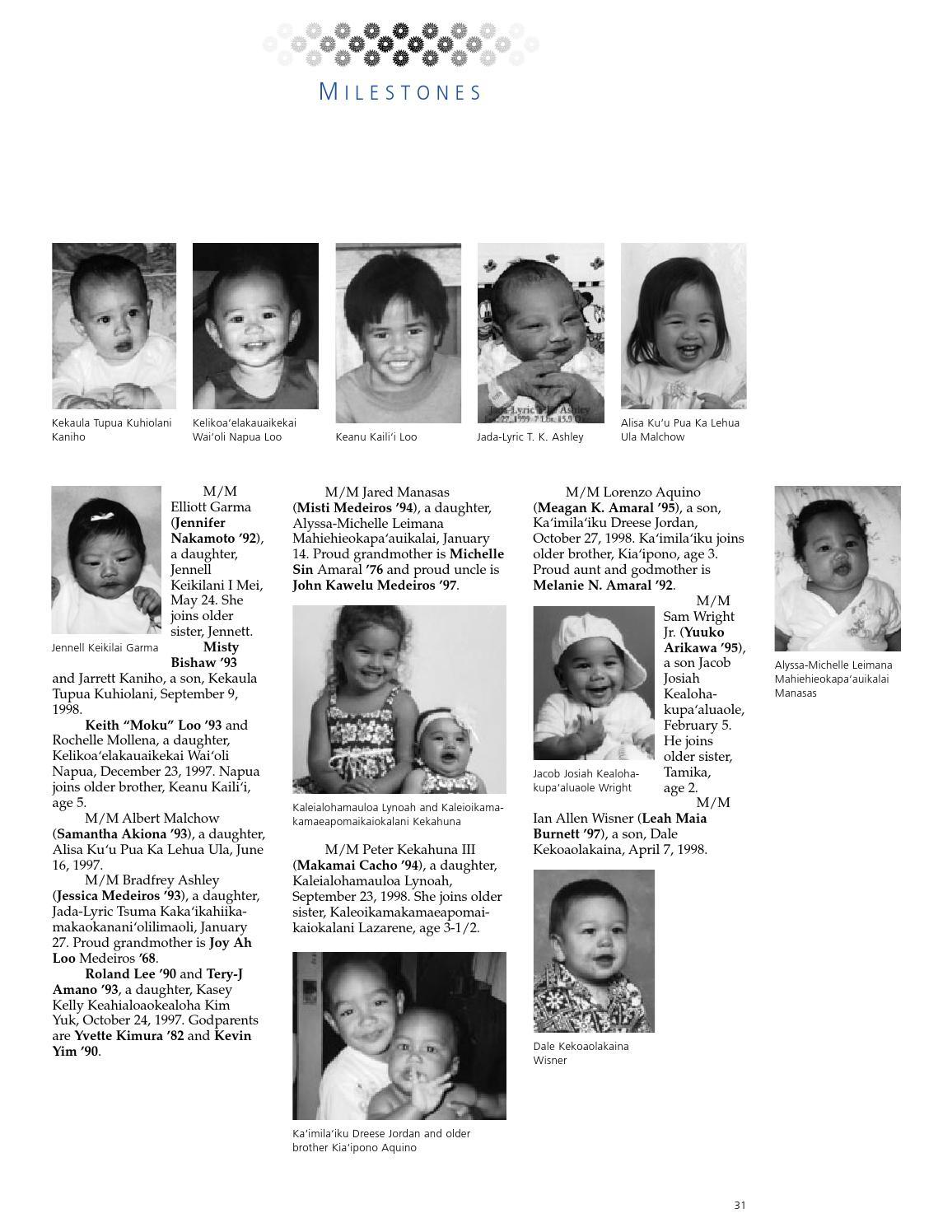 I Mua Magazine: Fall 1999 by Kamehameha Schools - issuu