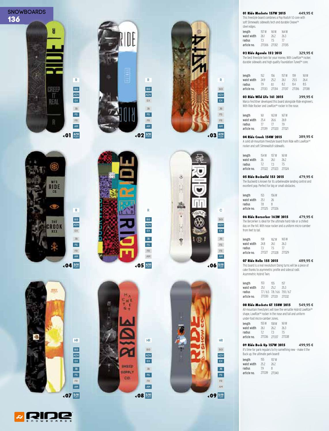2a34783c4c48 Blue Tomato Snowboard Catalogue 1415 by Blue Tomato - issuu