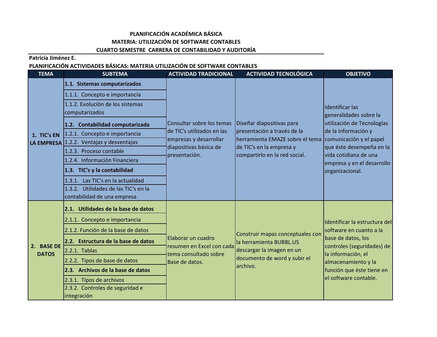 Planificación Académica Pjimenezes By Ppje 1912 Issuu