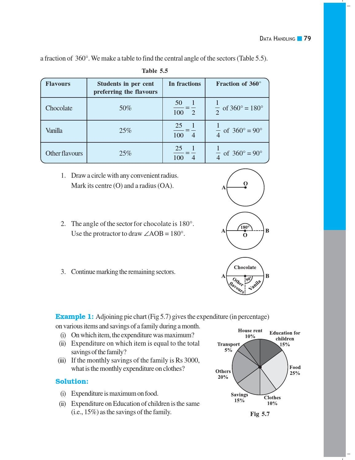 Mathemactics for class 8 by destiny tuition centre issuu nvjuhfo Images