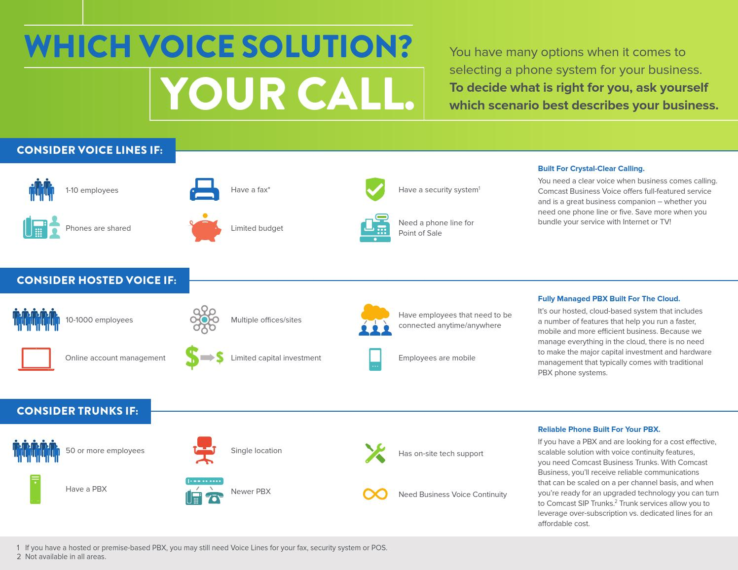 Comcast business voiceinfographic by Brian Wade - issuu