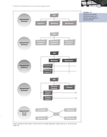 Teora y diseo organizacional 11a ed richard l daft by cengage captulo 3 fundamentos de la estructura organizacional fandeluxe Image collections