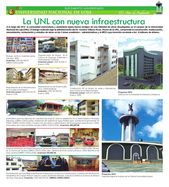 8dc0c34f2ae83 Suplemento Diciembre 2012 - UNL by Universidad Nacional de Loja - issuu