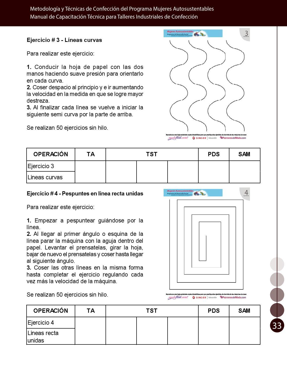 Manual Técnico de Capacitación en Procesos de Confección Industrial