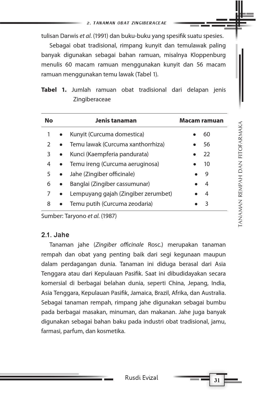Tanaman Rempah Dan Fitofarmaka Rusdi Evizal By Aprohan Saputra Issuu