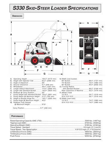 Bobcat S330 by BobCat's Service & Parts S A C  - issuu