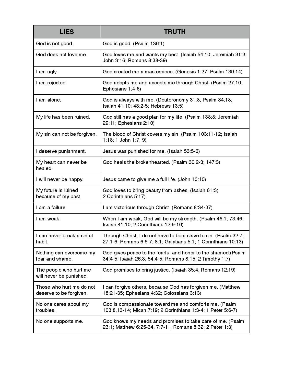 Lies v  Truth (English—PDF) by VibrantWomDev - issuu