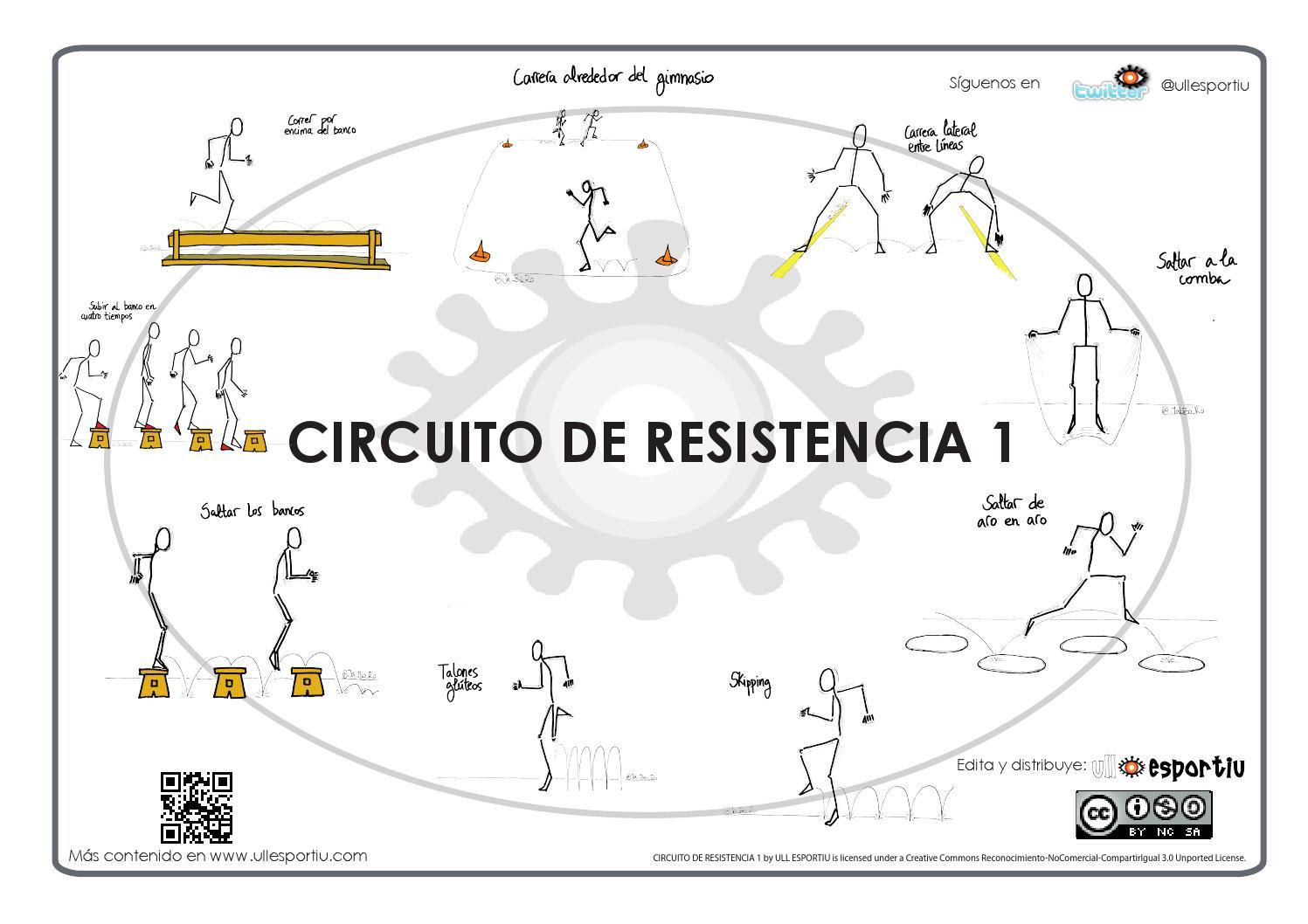 circuito resistencia 1 by ull esportiu
