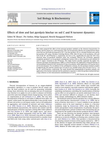 Effects slow and fast pyrolysis biochar by magdy mohamed for Soil biology and biochemistry