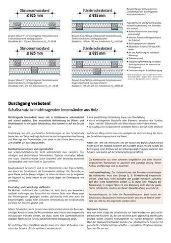 Ganz und zu Extrem Infokompakt 92 - Schallschutz by Kaiser Design - issuu #RT_12