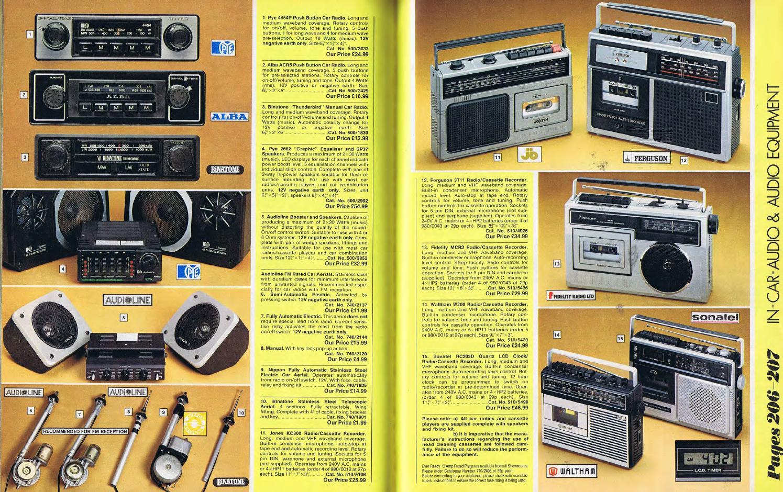 Argos No15 1981 Spring Summer By Retromash Issuu 2 Way Switch Earth
