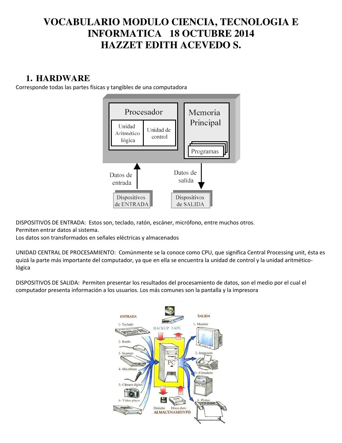 Ciencia tecnologia e informatica hazzet by hazzet issuu for Que significa hardware