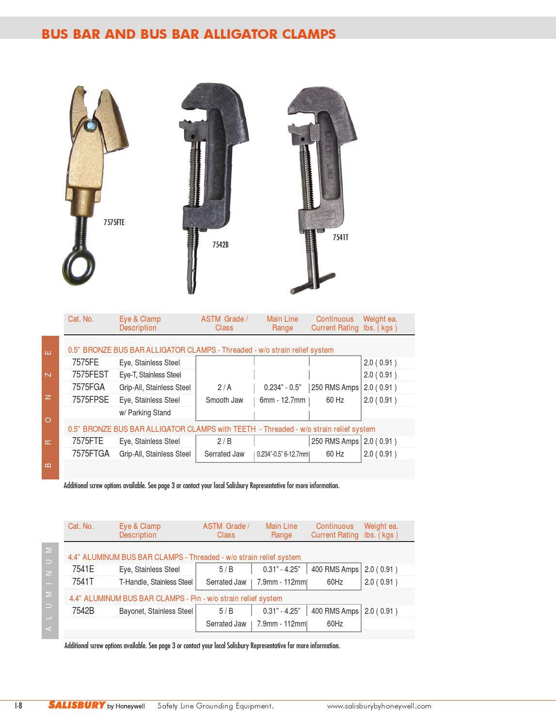Salisbury by Honeywell Utility Products by TransNet NZ Ltd