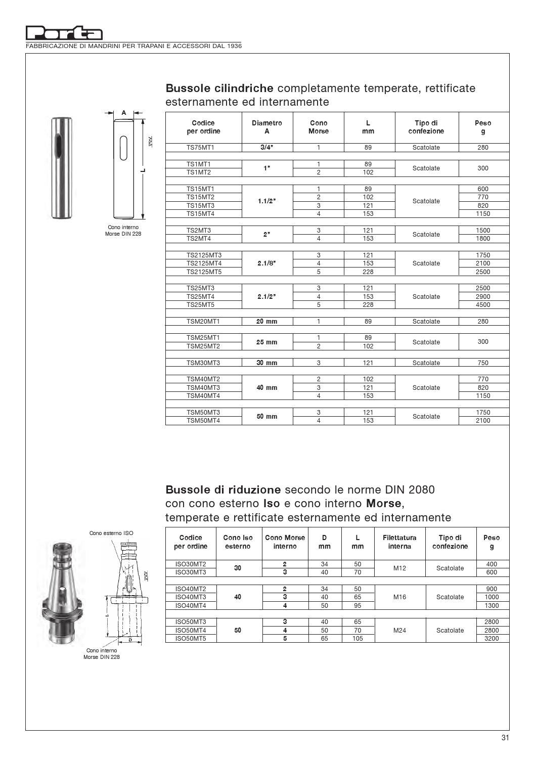 grain bordato webband 2433 funzionamento tranne larghezza 22mm produzione propri