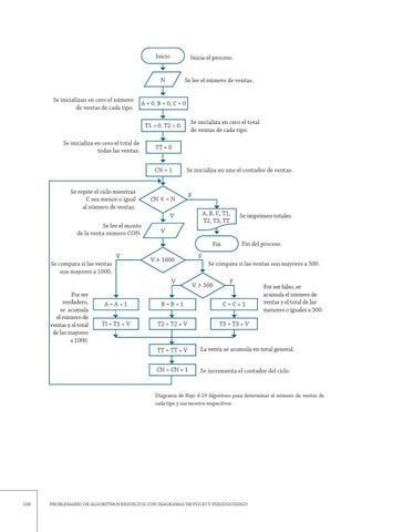 Algoritmos resueltos con diagramas de flujo y pseudocdigo by page 128 ccuart Image collections