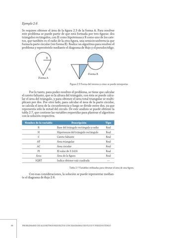 Algoritmos resueltos con diagramas de flujo y pseudocdigo by ejemplo 26 se requiere obtener el rea de la figura 23 de la forma a para resolver este problema se puede partir de que est formada por tres figuras ccuart Gallery