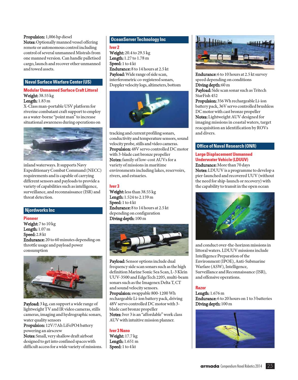 Naval Robotics Compendium - 2014/15 by Armada International