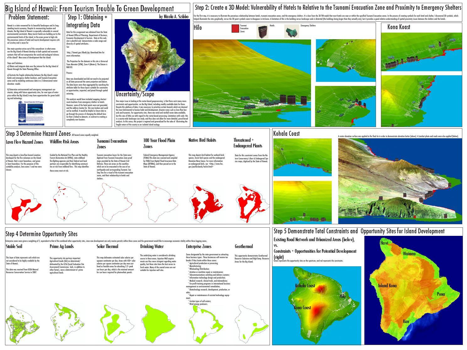 GIS Analysis by Nicola Szibbo - issuu