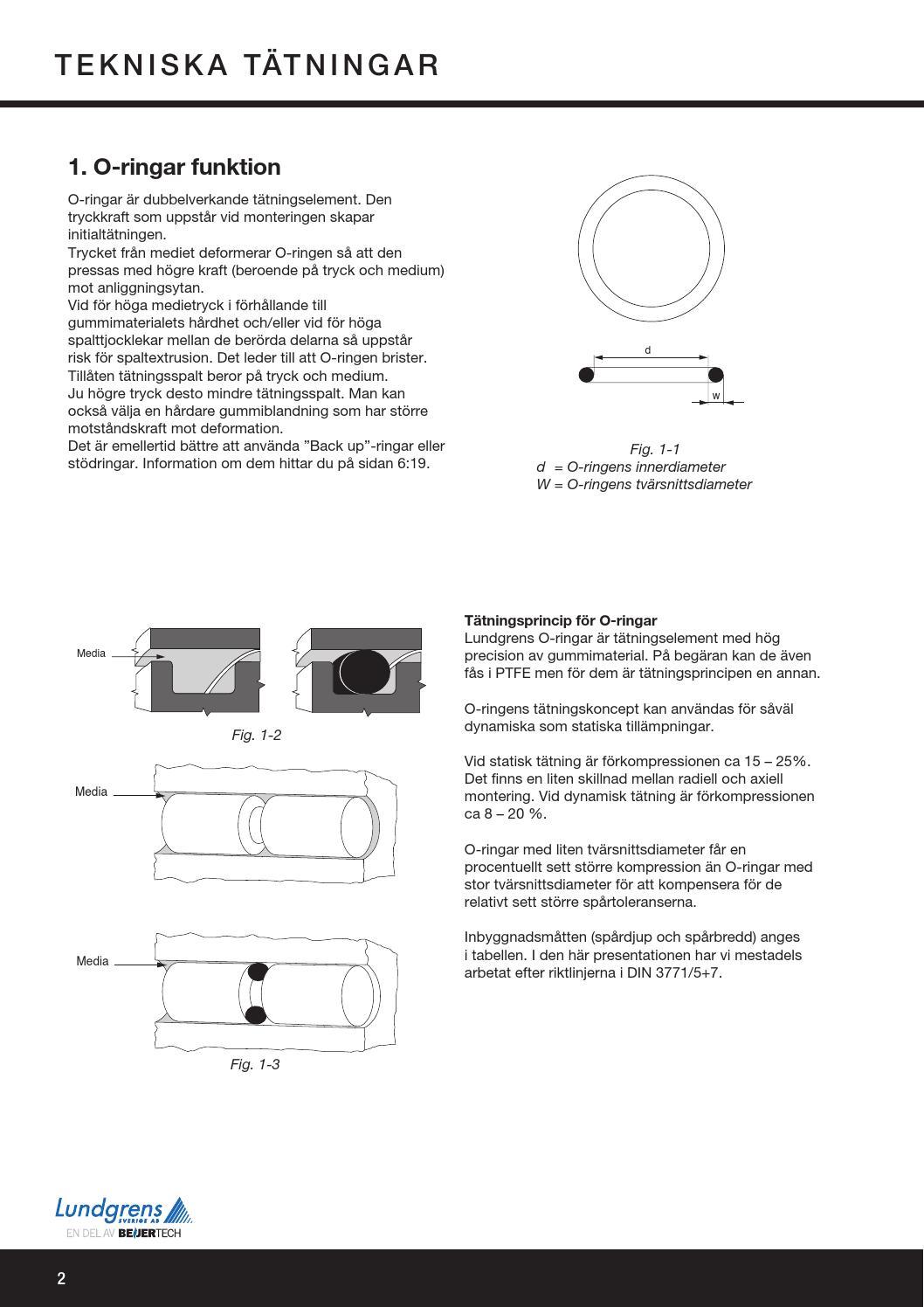 DIN 3771-5 PDF