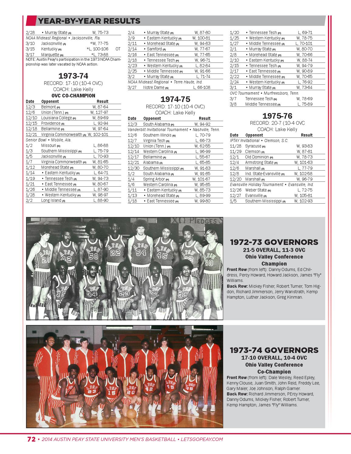 2014 15 Austin Peay Men S Basketball Media Guide By Apsu Sports Information Issuu