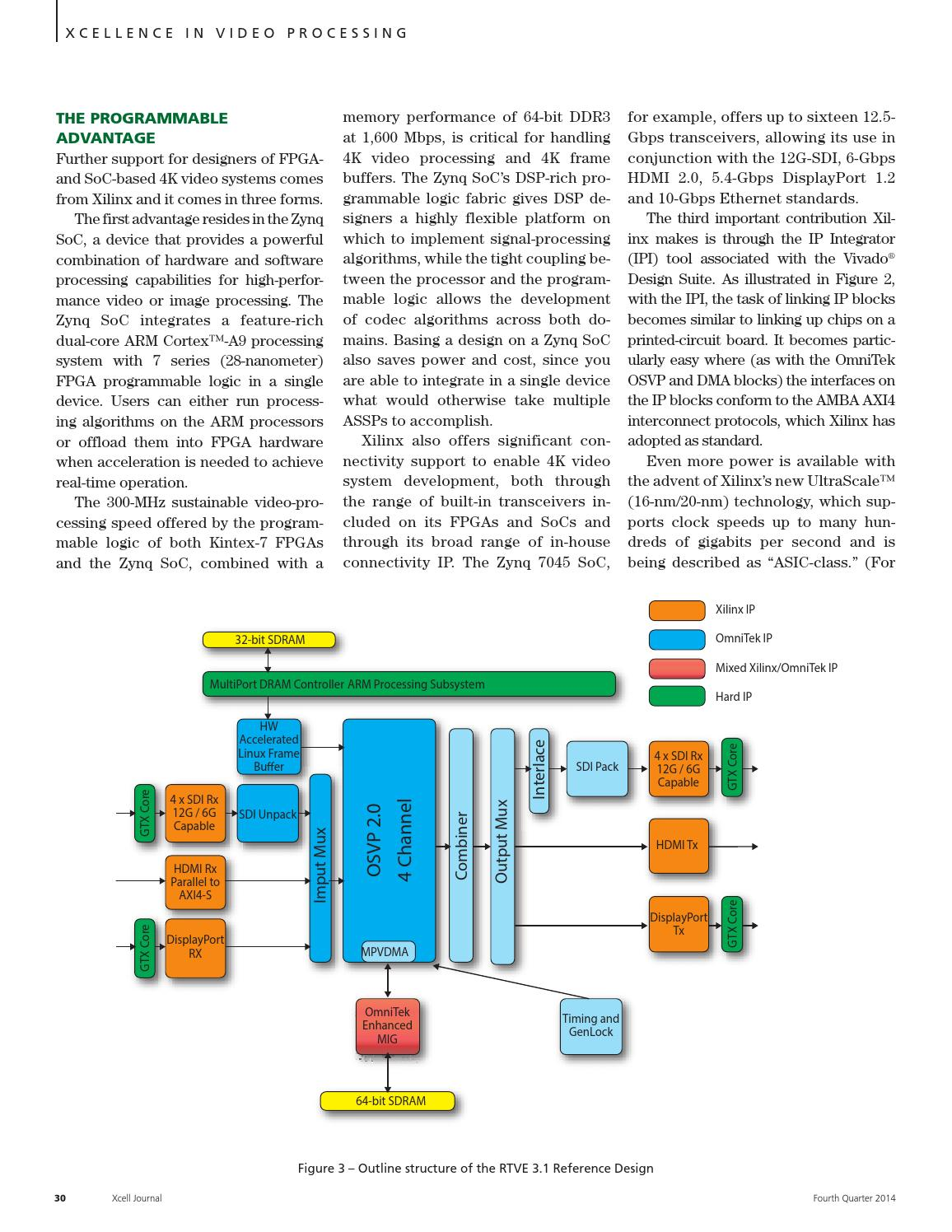 Xcell Journal issue 89 by Xilinx Xcell Publications - issuu