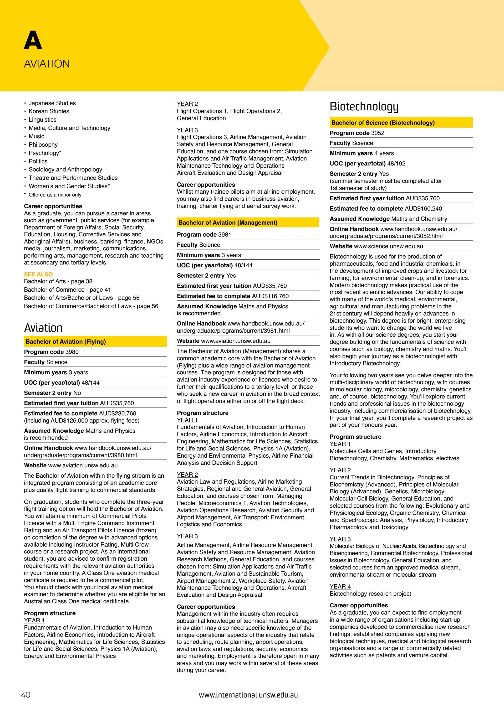 bachelor of psychology unsw handbook