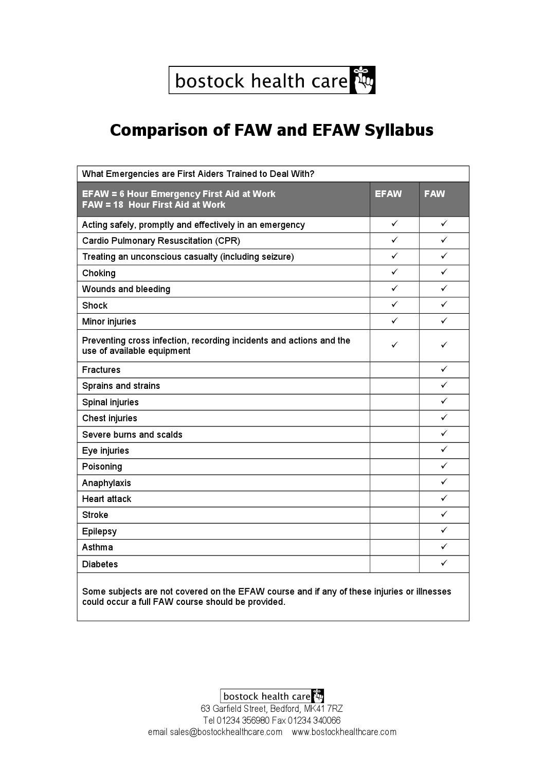 Comparison of faw and efaw syllabus by Bostock Health Care ...