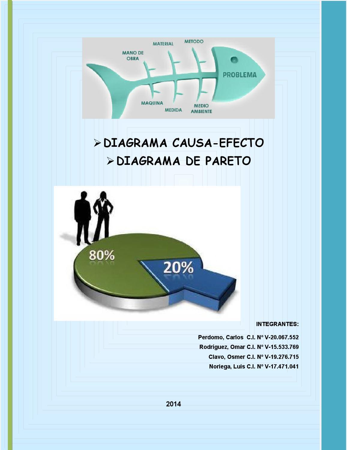 Diagrama causa-efecto by omar rodriguez - issuu