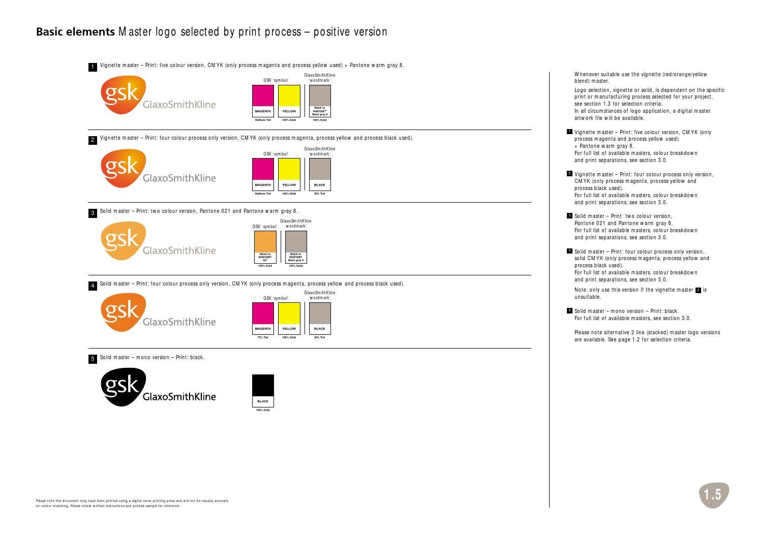 Guidelines GSK By Claudio Romito