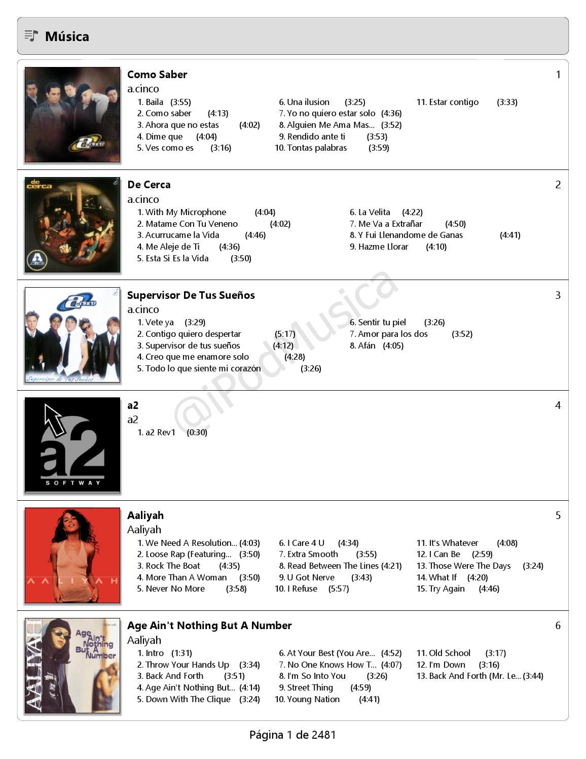 Catálogo Musical 12 2014 1 5 Ordenado Por Artista De La A A Cinco A La Ch Cholos Del Rimac By Ipod Música Issuu