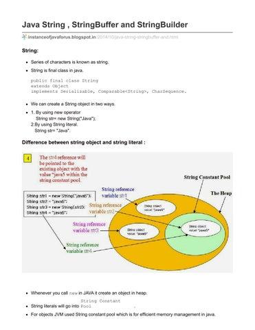 String Concatenation Performance Micro Benchmark