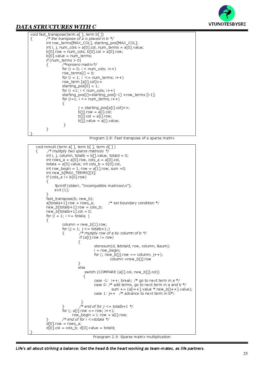 VTU 3RD SEM CSE DATA STRUCTURES WITH C NOTES 10CS35 by