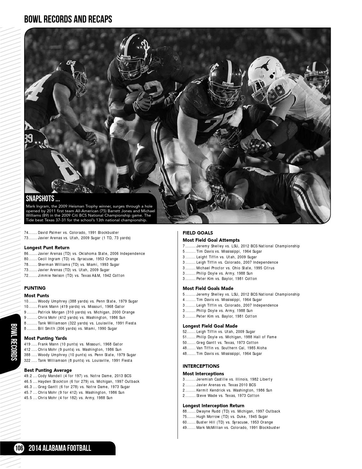 Sugar Bowl Media Guide By Alabama Crimson Tide