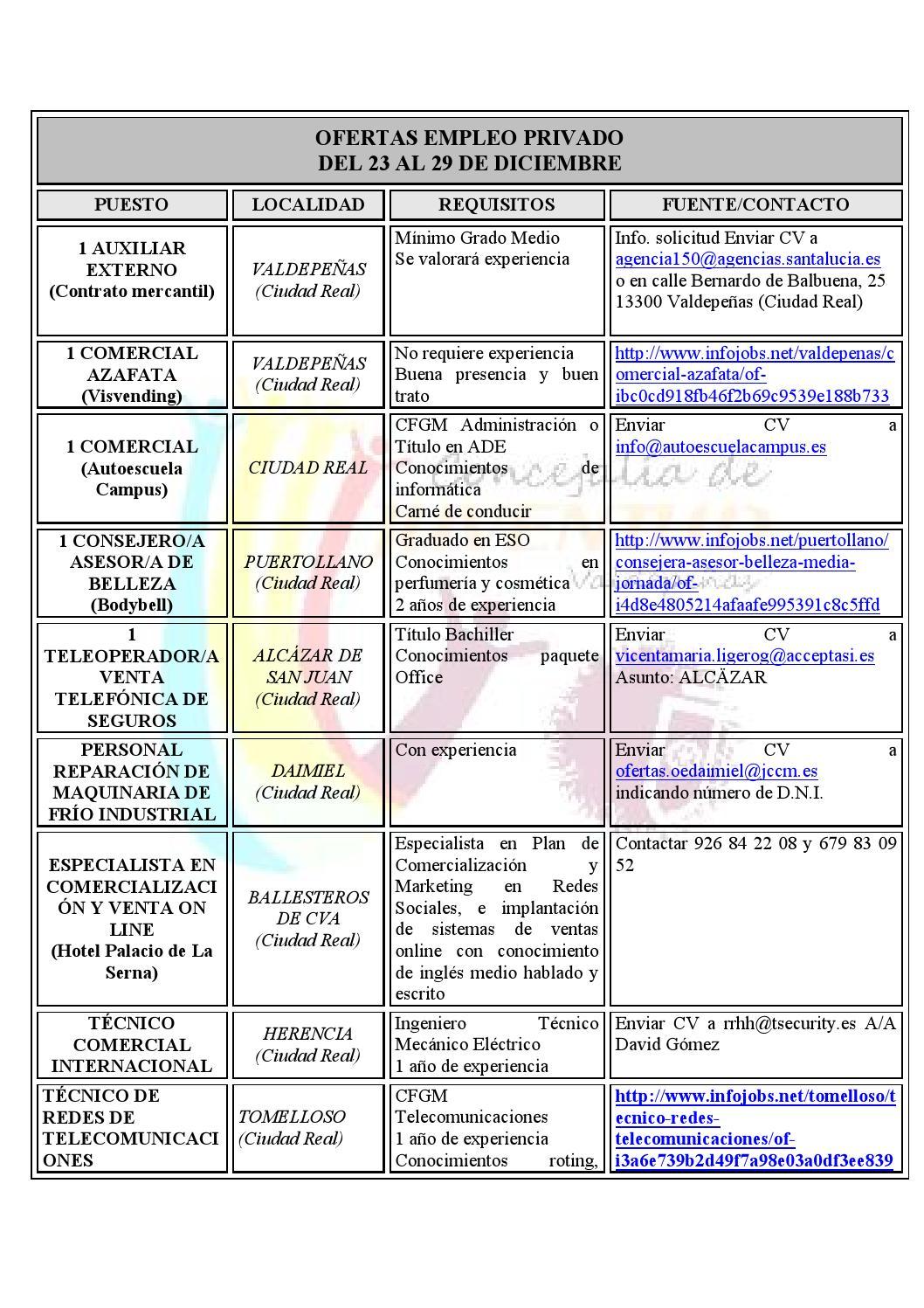 ofertas empleo dic4 by centro juventud valdepe u00f1as