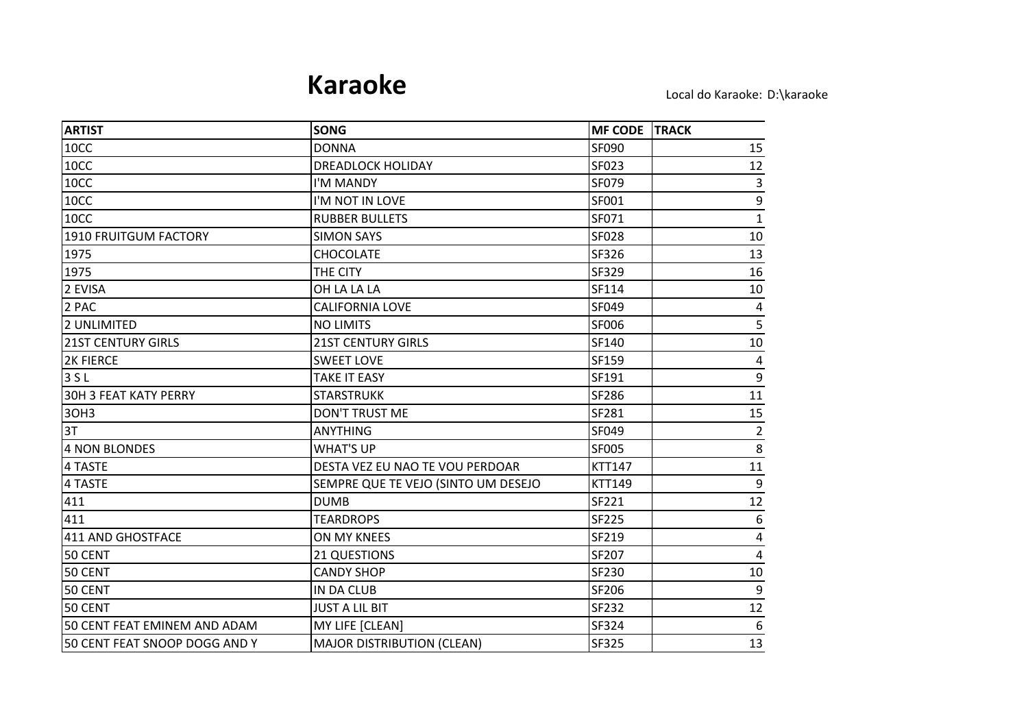 Lista karaoke v1 by Cristiano Produções - issuu