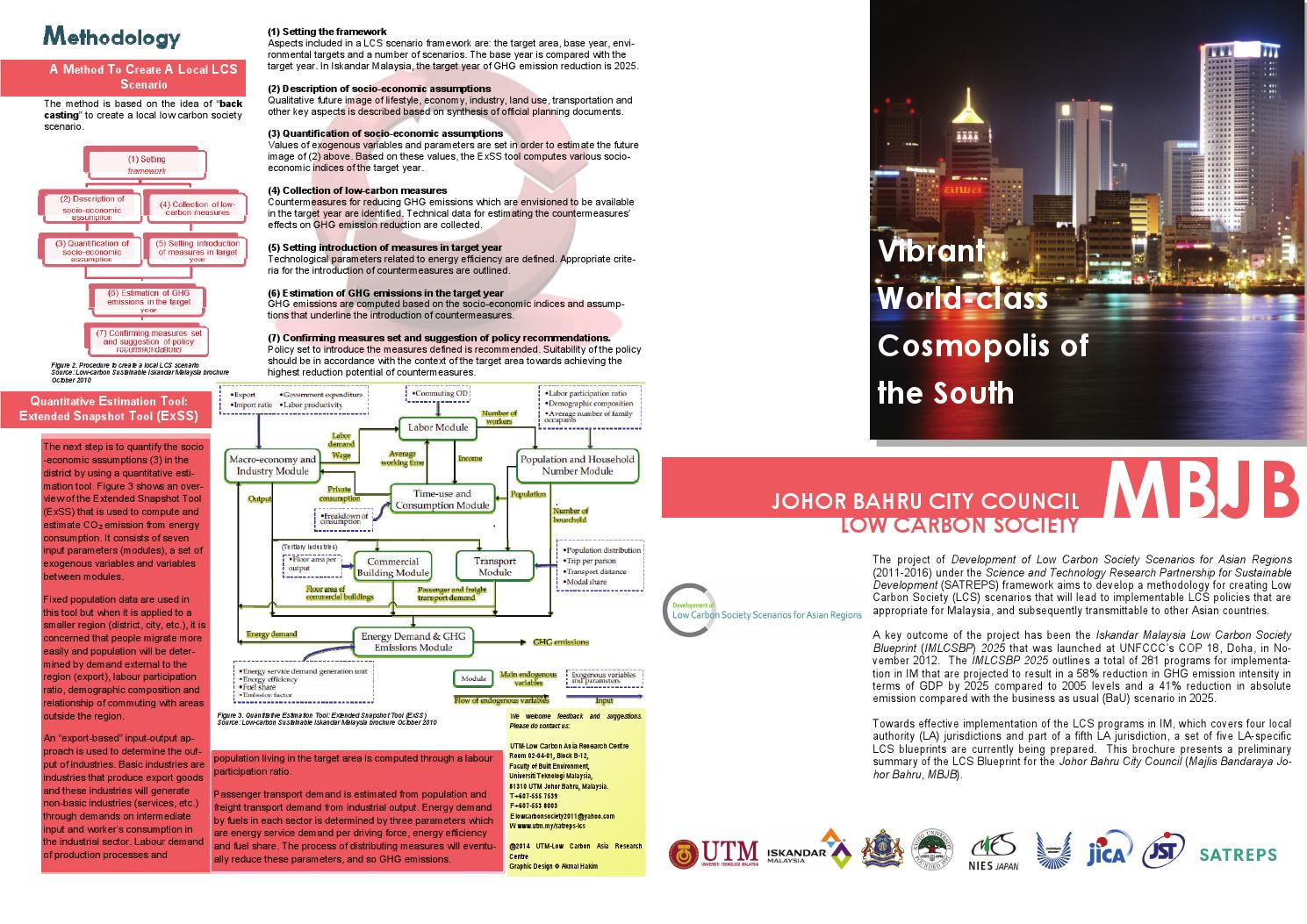 Johor bahru city council mbjb by universiti teknologi malaysia issuu malvernweather Gallery