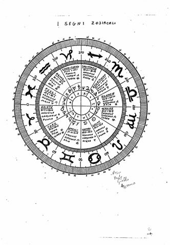 I Segni Zodiacali By Gianobifronte Issuu