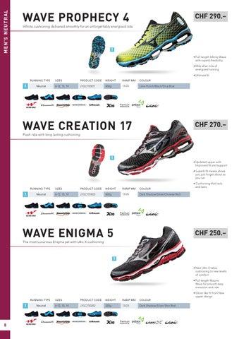 a few days away half off free delivery Mizuno Katalog Footwear AW15 by Mizuno Switzerland - issuu