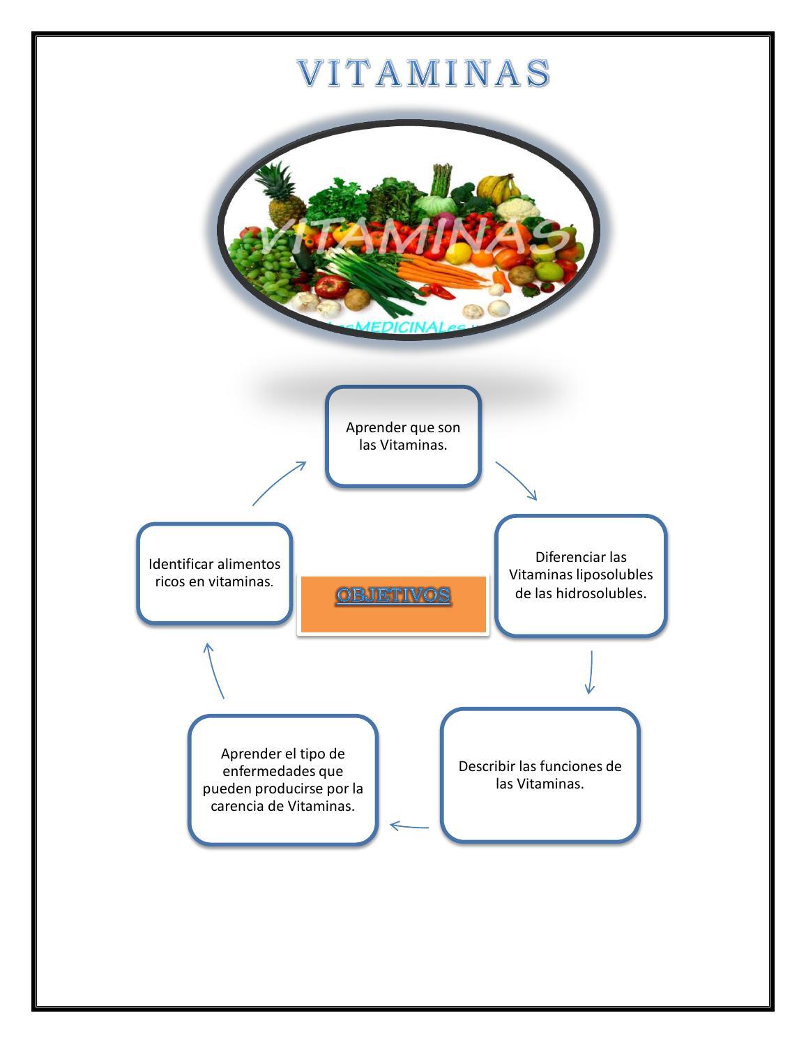 enfermedades por deficiencia de vitaminas liposolubles