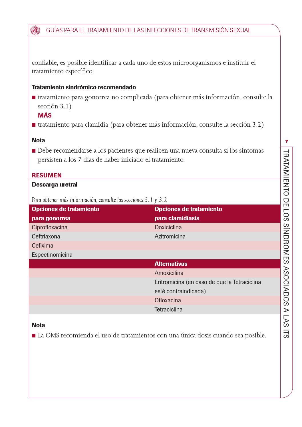 tetraciclinas para uretritis