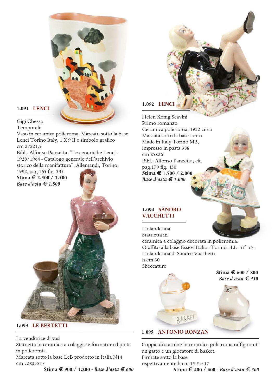 factory price b826f 69a6f Design, Arti decorative del Novecento e una collezione di ...