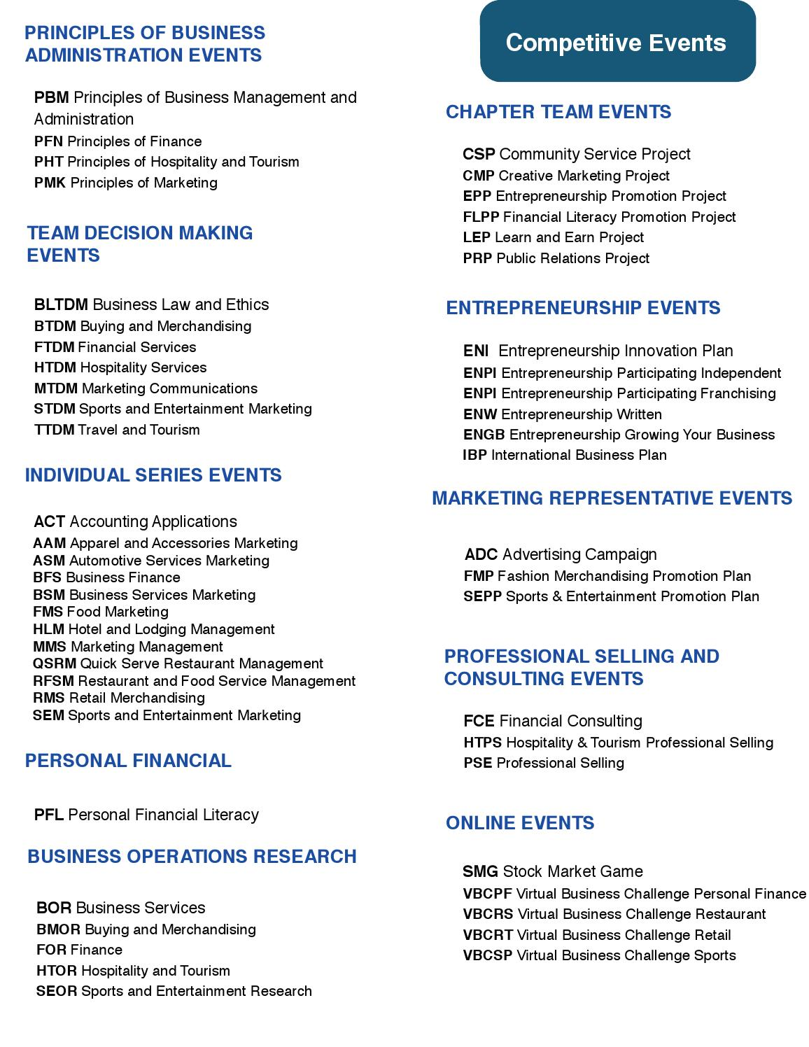 Deca Restaurant And Food Services Management