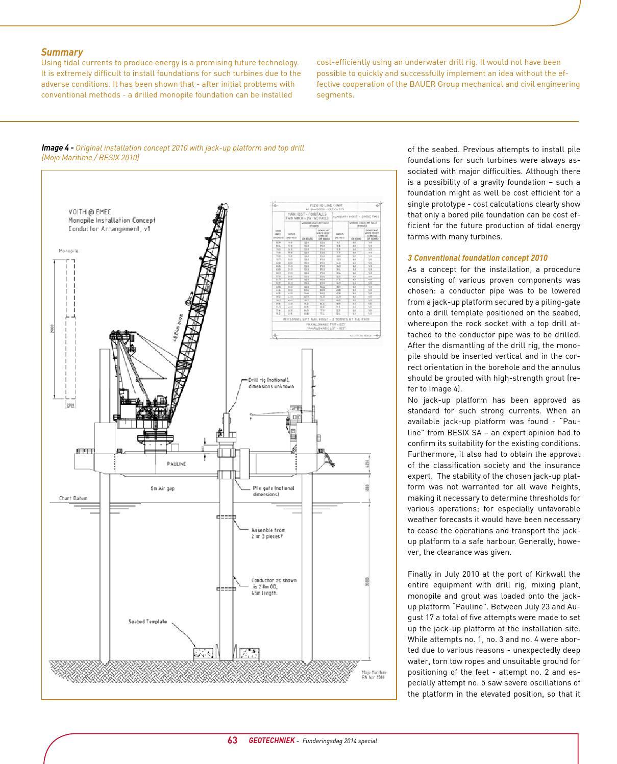 Geotechniek December 2014 Funderingsdag Special By Uitgeverij Phone Jack Wiring Diagram 2010 Educom Issuu