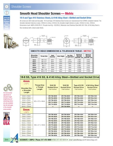 Thread Size M6-1 FastenerParts 18-8 Stainless Steel Shoulder Screw