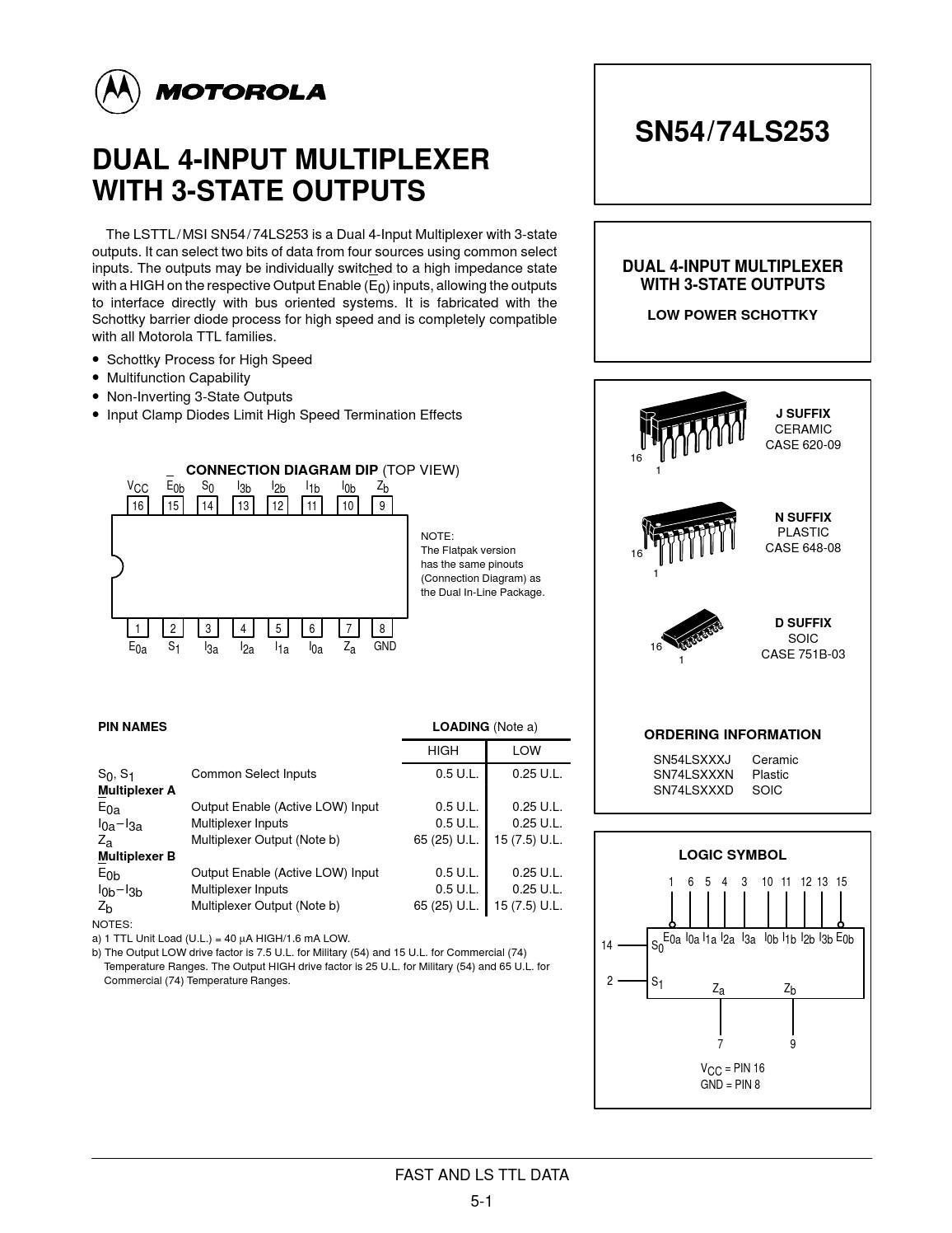 74253 Ls By Sandy Halim Issuu Multiplexer 8 To 1 Logic Diagram